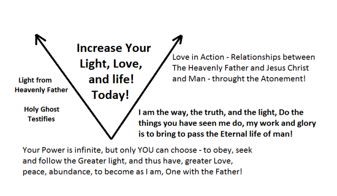 Increase your light